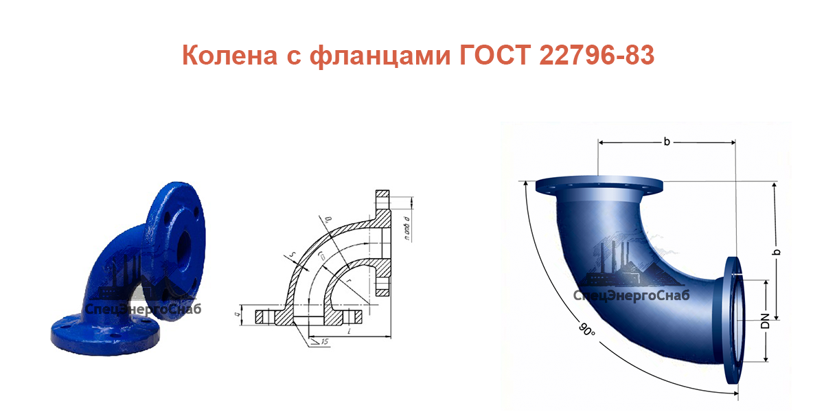 ГОСТ 22796-83
