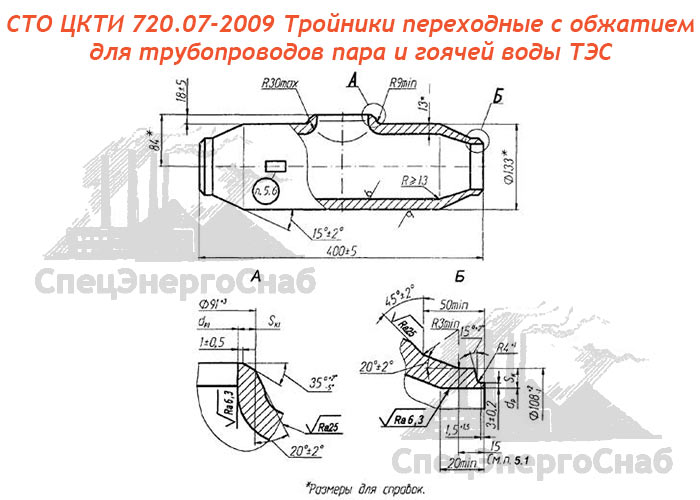 СТО ЦКТИ 720.07-2009